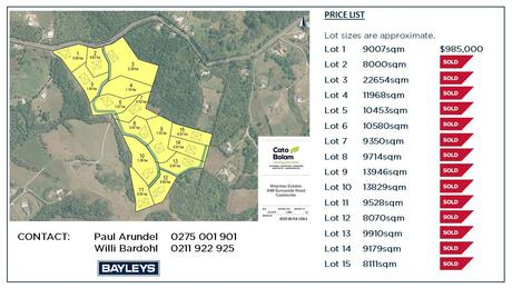 Lot 1-3 and 5-15 348 Sunnyside Road, Coatesville